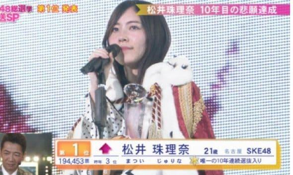 Selain film live-action, Ani ni Aisaresugite Komattemasu